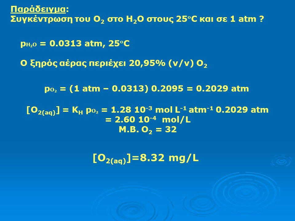 [O2(aq)] = KH pO2 = 1.28 10-3 mol L-1 atm-1 0.2029 atm